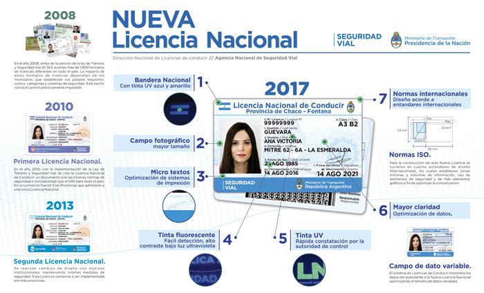 Licencia única Nacional De Conducir Municipalidad De